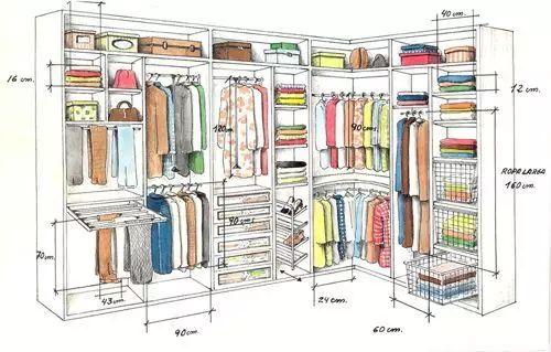 了解衣柜的设计,为你的装修提升一个level